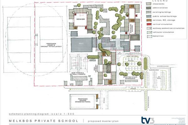 Melkbos Private School